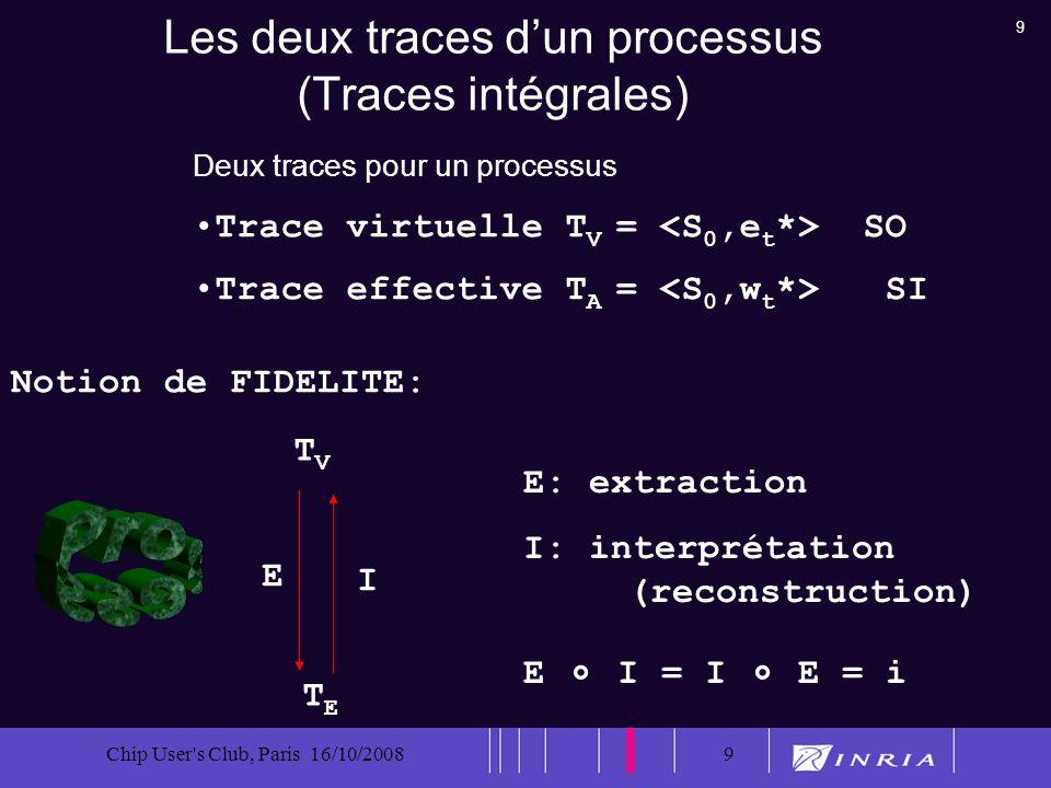 9 Chip User's Club, Paris 16/10/20089 Les deux traces dun processus (Traces intégrales) Deux traces pour un processus Trace virtuelle T V = SO Trace e