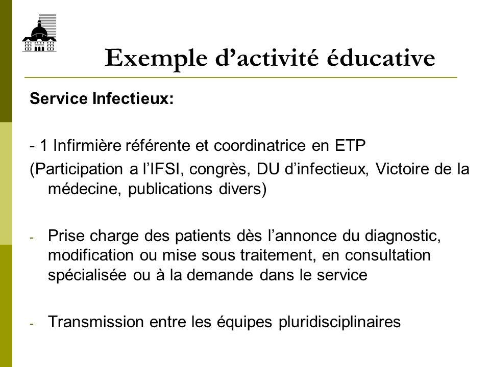 Exemple dactivité éducative Service Infectieux: - 1 Infirmière référente et coordinatrice en ETP (Participation a lIFSI, congrès, DU dinfectieux, Vict