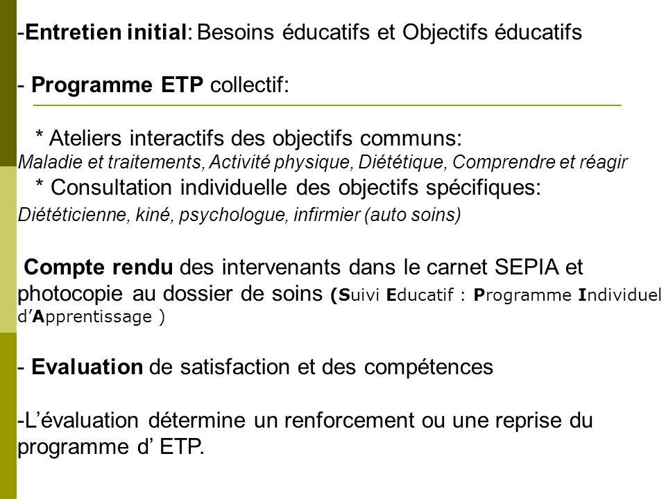 -Entretien initial: Besoins éducatifs et Objectifs éducatifs - Programme ETP collectif: * Ateliers interactifs des objectifs communs: Maladie et trait