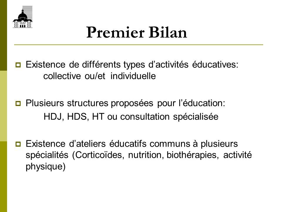 Premier Bilan Existence de différents types dactivités éducatives: collective ou/et individuelle Plusieurs structures proposées pour léducation: HDJ,