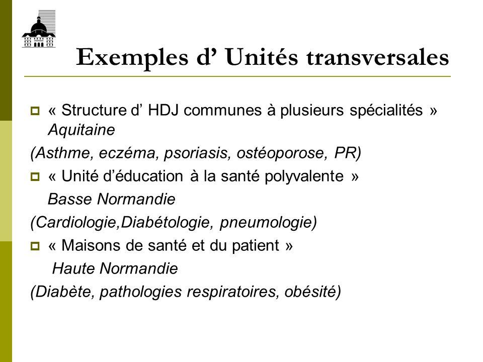 Exemples d Unités transversales « Structure d HDJ communes à plusieurs spécialités » Aquitaine (Asthme, eczéma, psoriasis, ostéoporose, PR) « Unité dé