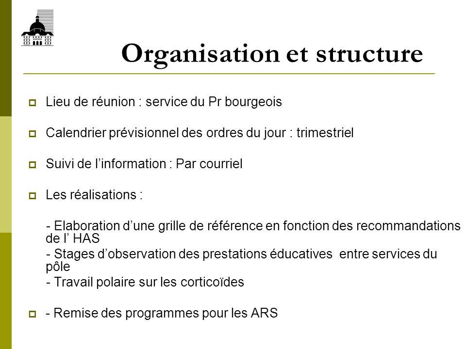 Organisation et structure Lieu de réunion : service du Pr bourgeois Calendrier prévisionnel des ordres du jour : trimestriel Suivi de linformation : P
