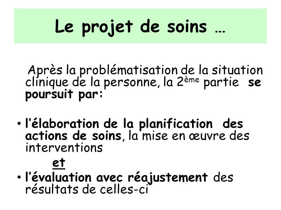 Le projet de soins … Après la problématisation de la situation clinique de la personne, la 2 ème partie se poursuit par: lélaboration de la planificat