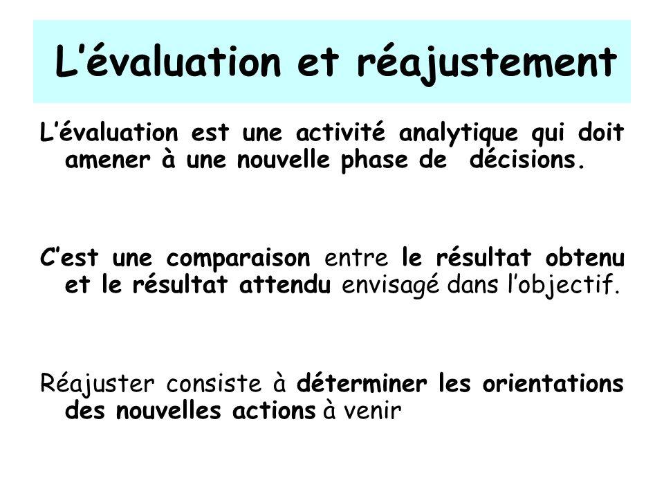 Lévaluation et réajustement Lévaluation est une activité analytique qui doit amener à une nouvelle phase de décisions. Cest une comparaison entre le r