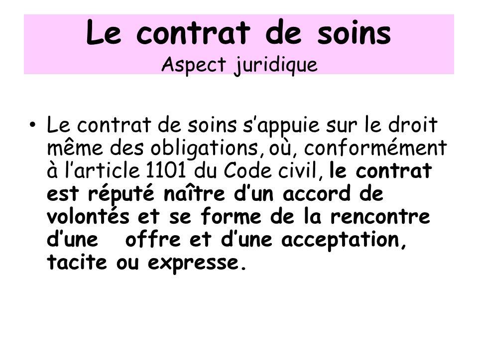 Le contrat de soins Aspect juridique Le contrat de soins sappuie sur le droit même des obligations, où, conformément à larticle 1101 du Code civil, le
