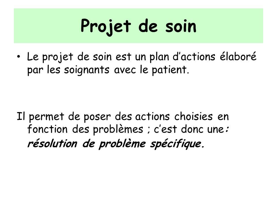 Projet de soin Le projet de soin est un plan dactions élaboré par les soignants avec le patient. Il permet de poser des actions choisies en fonction d