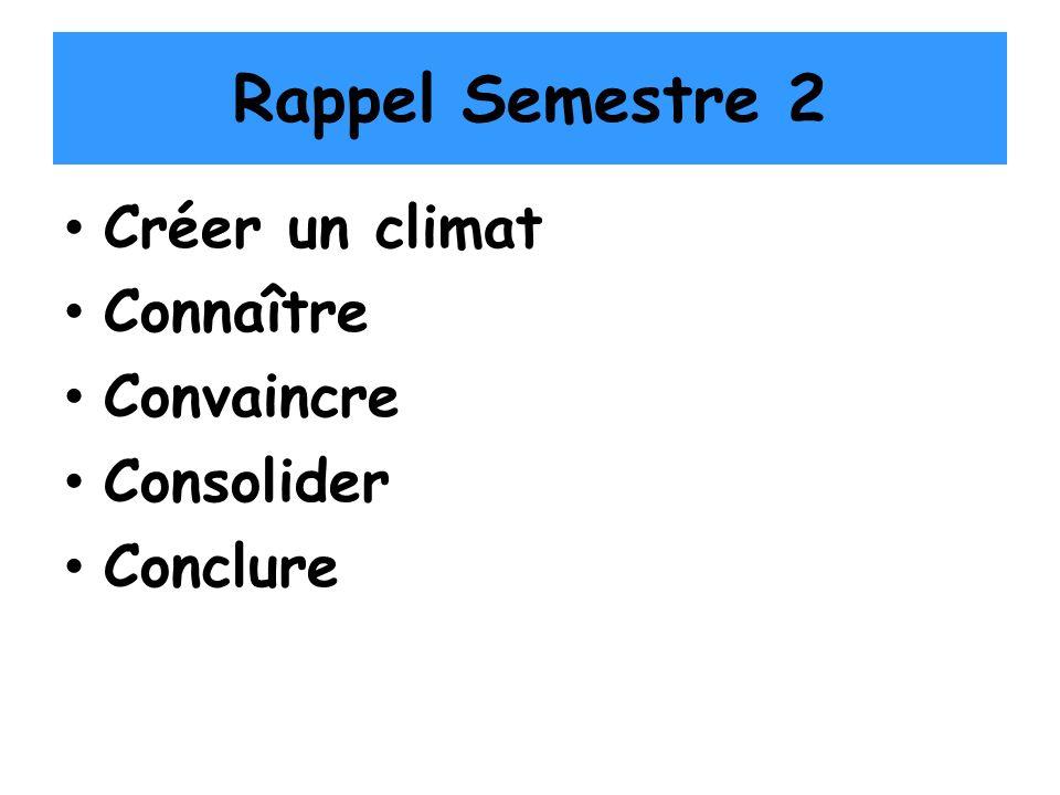 Rappel Semestre 2 Créer un climat Connaître Convaincre Consolider Conclure