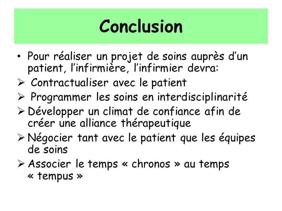 Conclusion Pour réaliser un projet de soins auprès dun patient, linfirmière, linfirmier devra: Contractualiser avec le patient Programmer les soins en