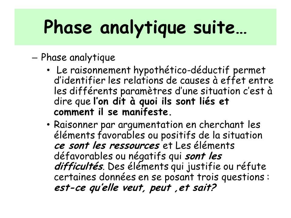 Phase analytique suite… – Phase analytique Le raisonnement hypothético-déductif permet didentifier les relations de causes à effet entre les différent