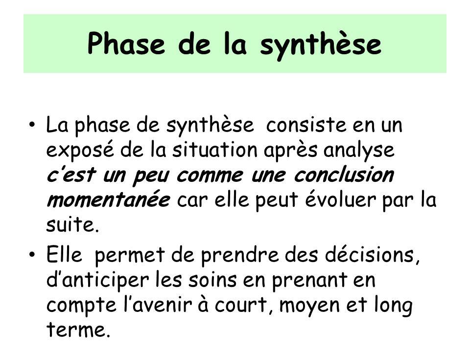 Phase de la synthèse La phase de synthèse consiste en un exposé de la situation après analyse cest un peu comme une conclusion momentanée car elle peu