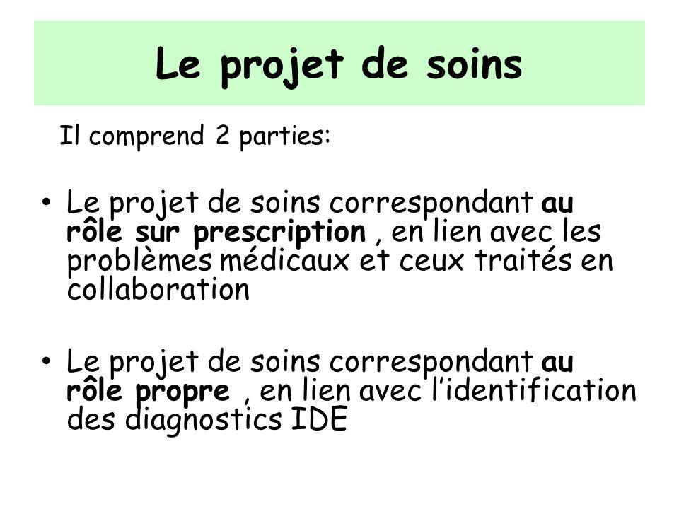 Le projet de soins Il comprend 2 parties: Le projet de soins correspondant au rôle sur prescription, en lien avec les problèmes médicaux et ceux trait