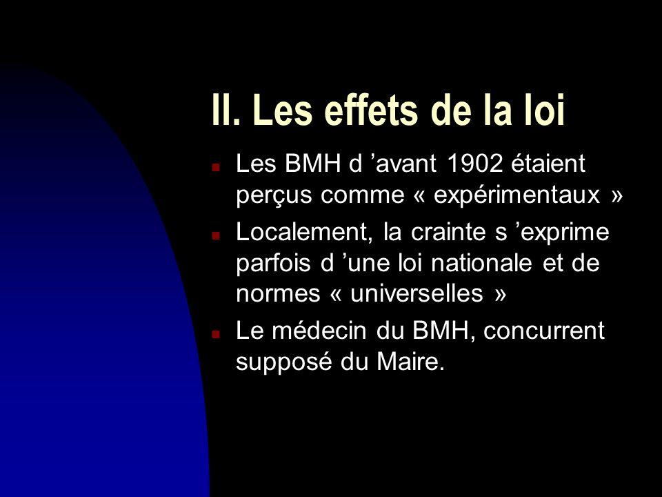 II. Les effets de la loi n Les BMH d avant 1902 étaient perçus comme « expérimentaux » n Localement, la crainte s exprime parfois d une loi nationale