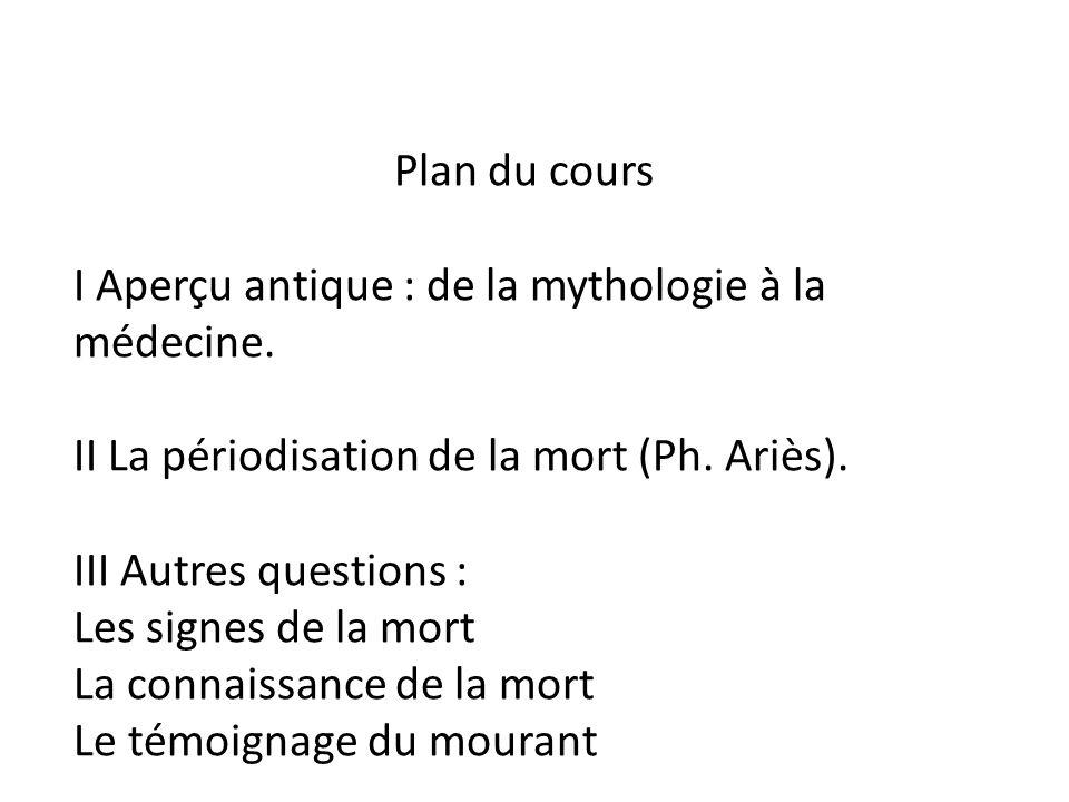 Plan du cours Plan du cours I Aperçu antique : de la mythologie à la médecine. II La périodisation de la mort (Ph. Ariès). III Autres questions : Les