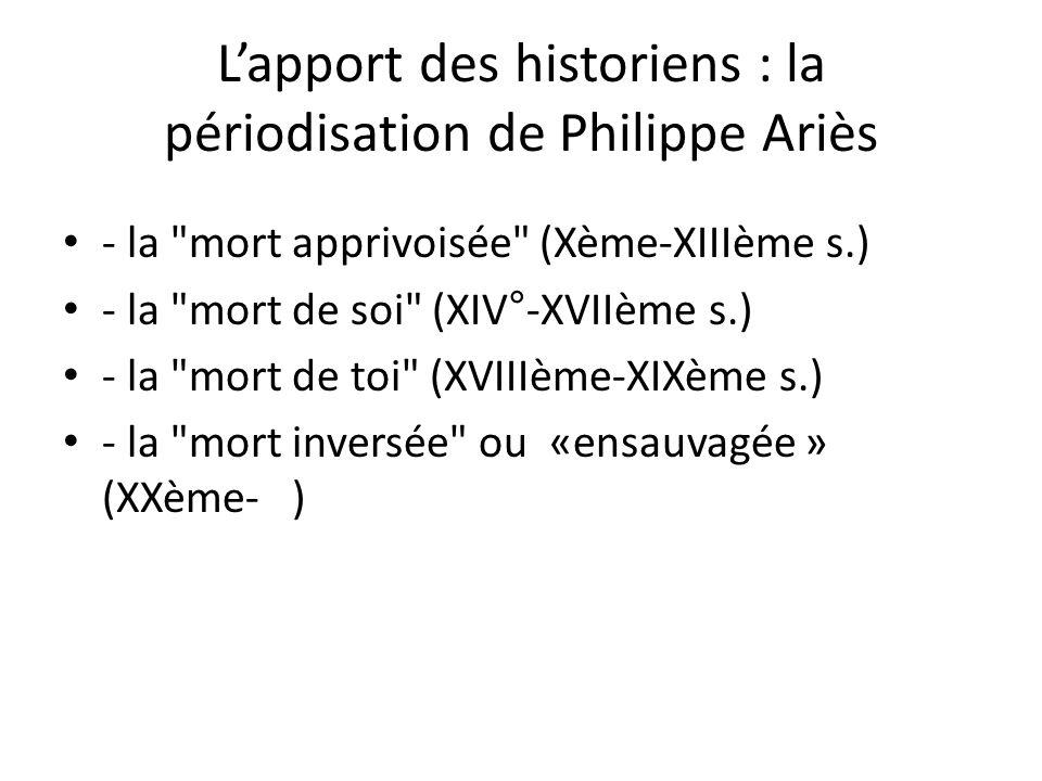 Lapport des historiens : la périodisation de Philippe Ariès - la