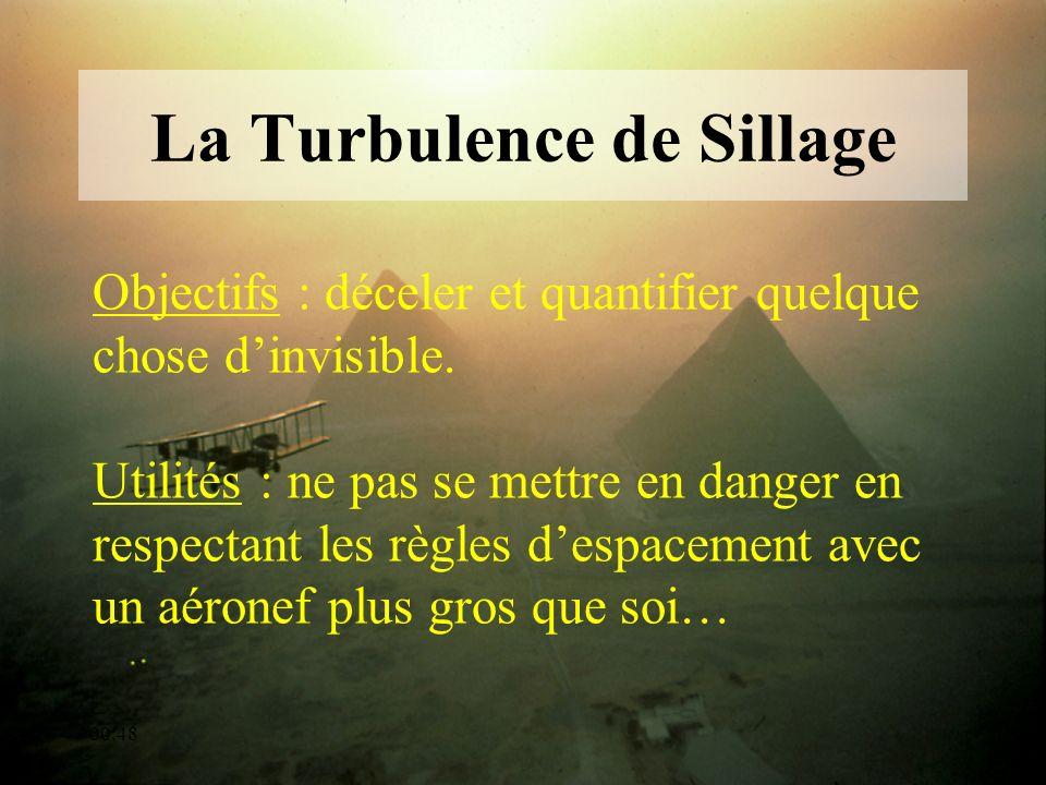 00:50 La Turbulence de Sillage Objectifs : déceler et quantifier quelque chose dinvisible. Utilités : ne pas se mettre en danger en respectant les règ