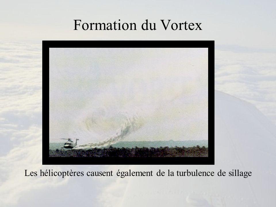Les hélicoptères causent également de la turbulence de sillage