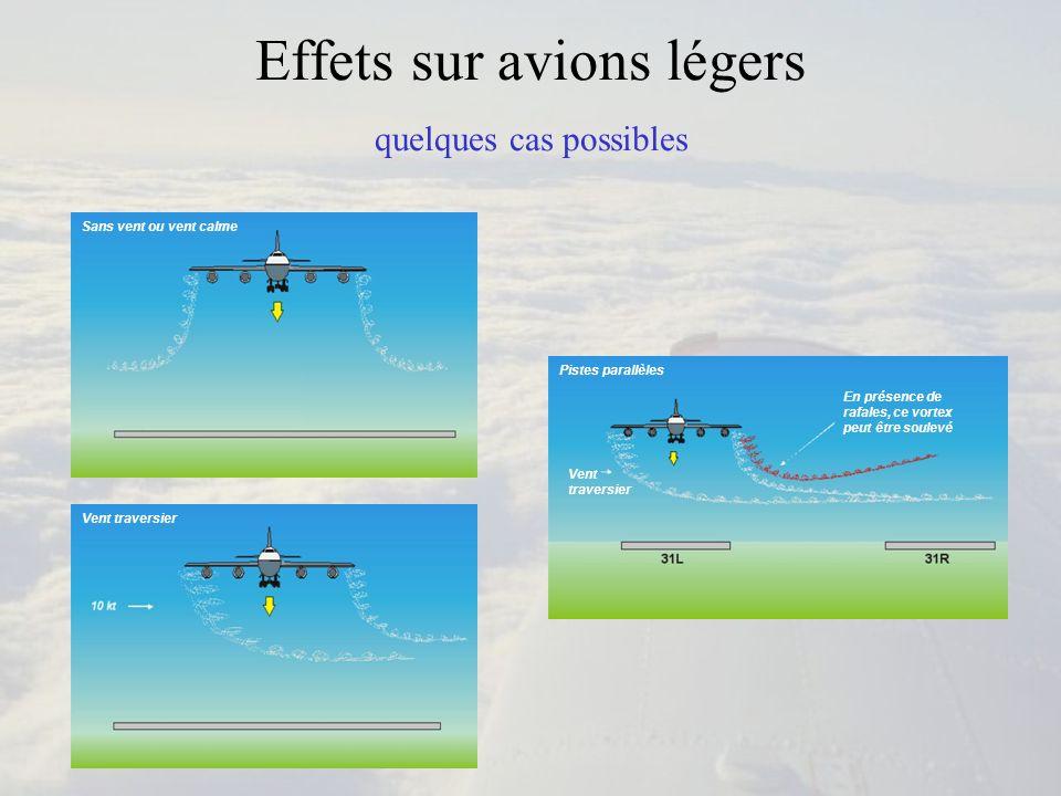 00:50 Sans vent ou vent calme Effets sur avions légers quelques cas possibles Vent traversier Pistes parallèles Vent traversier En présence de rafales