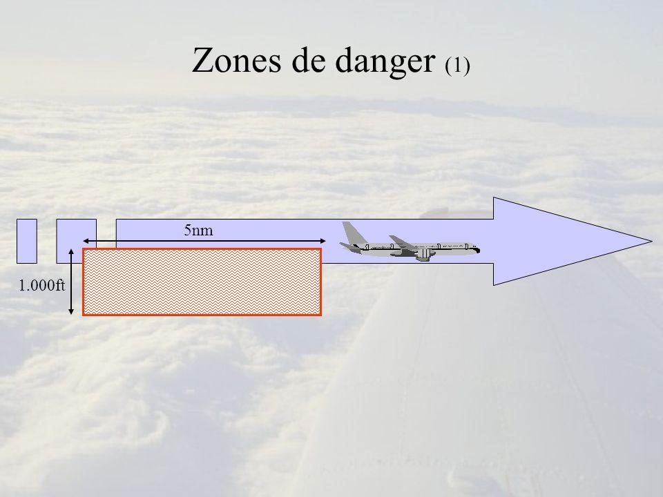 Zones de danger (1) 5nm 1.000ft