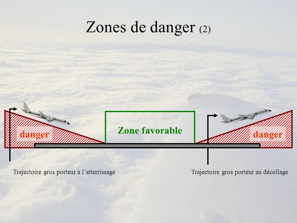 Zones de danger (2) Zone favorable danger Trajectoire gros porteur à latterrissage danger Trajectoire gros porteur au décollage