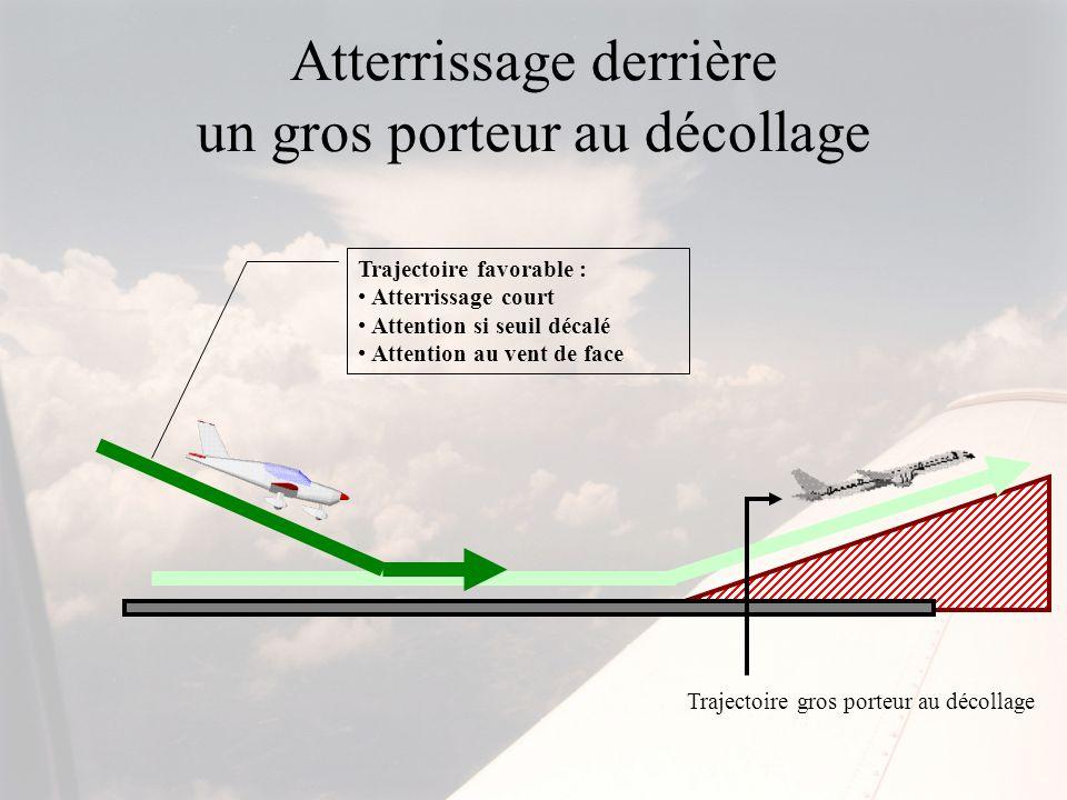 Atterrissage derrière un gros porteur au décollage Trajectoire favorable : Atterrissage court Attention si seuil décalé Attention au vent de face Traj