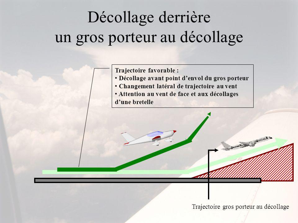 Décollage derrière un gros porteur au décollage Trajectoire favorable : Décollage avant point denvol du gros porteur Changement latéral de trajectoire