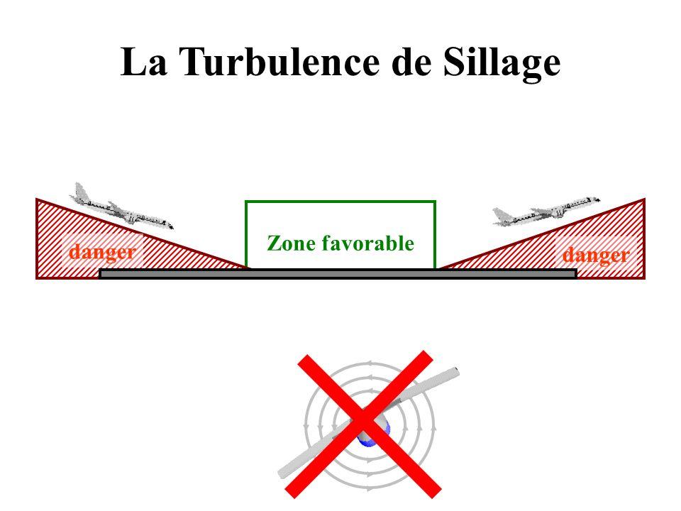 La Turbulence de Sillage Zone favorable danger