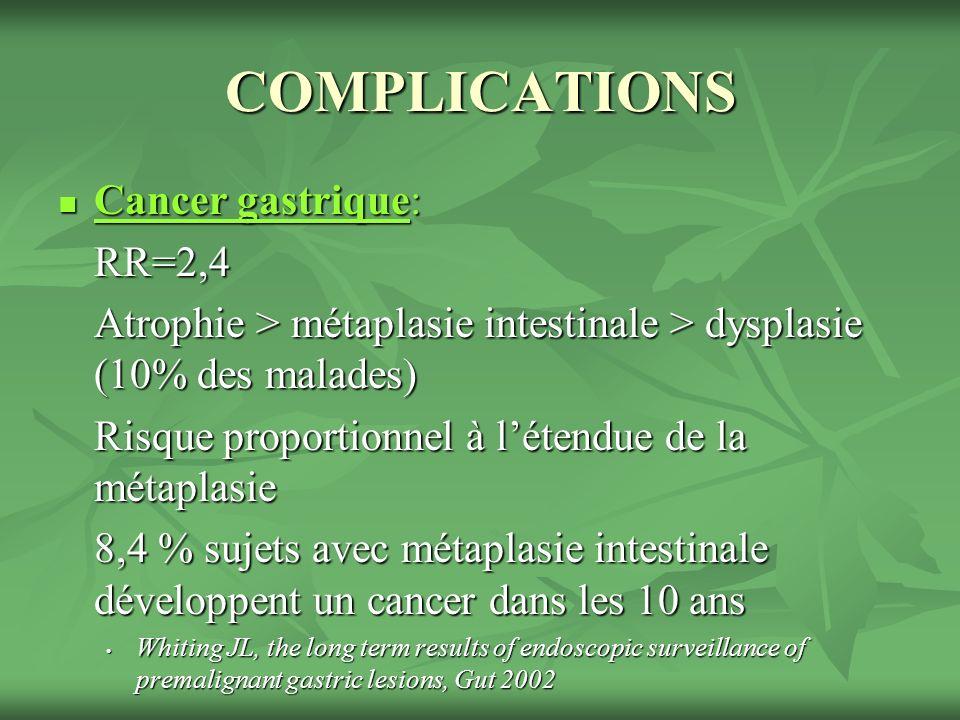 COMPLICATIONS Cancer gastrique: Cancer gastrique:RR=2,4 Atrophie > métaplasie intestinale > dysplasie (10% des malades) Risque proportionnel à létendu