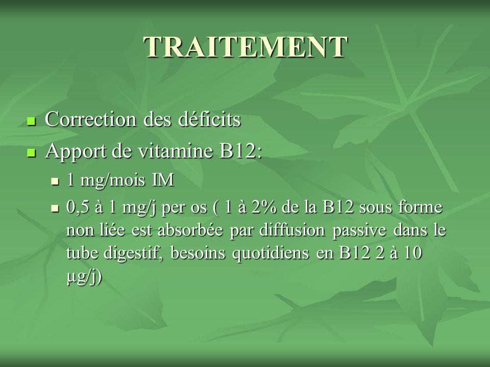TRAITEMENT Correction des déficits Correction des déficits Apport de vitamine B12: Apport de vitamine B12: 1 mg/mois IM 1 mg/mois IM 0,5 à 1 mg/j per