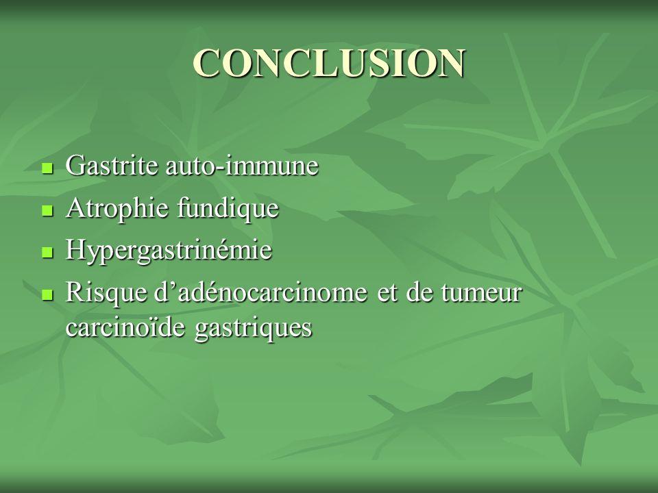 CONCLUSION Gastrite auto-immune Gastrite auto-immune Atrophie fundique Atrophie fundique Hypergastrinémie Hypergastrinémie Risque dadénocarcinome et d