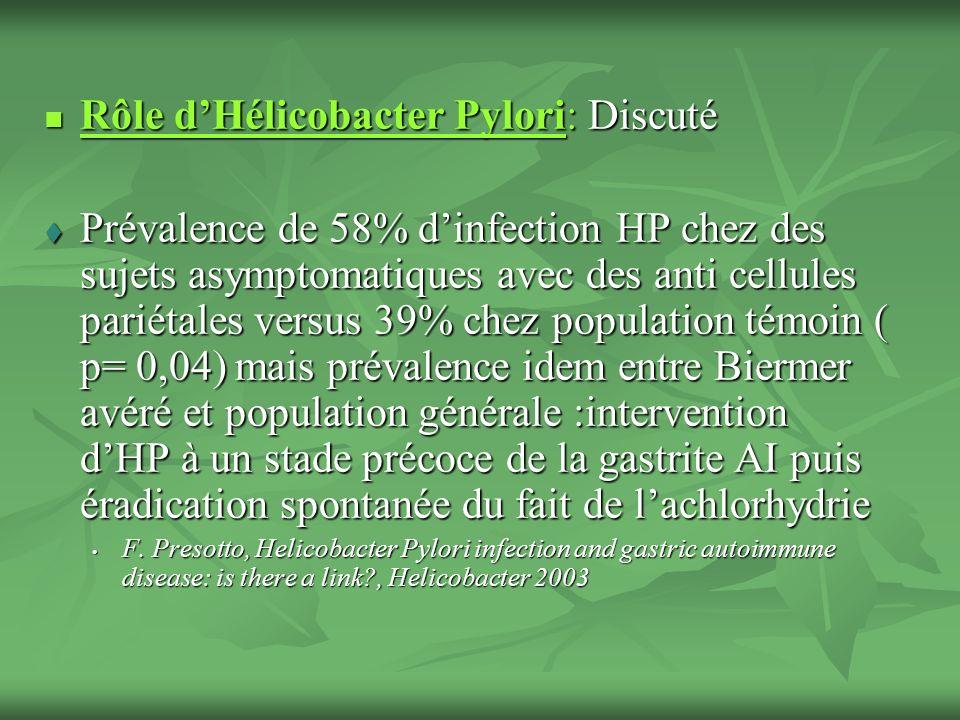 Rôle dHélicobacter Pylori: Discuté Rôle dHélicobacter Pylori: Discuté Prévalence de 58% dinfection HP chez des sujets asymptomatiques avec des anti ce
