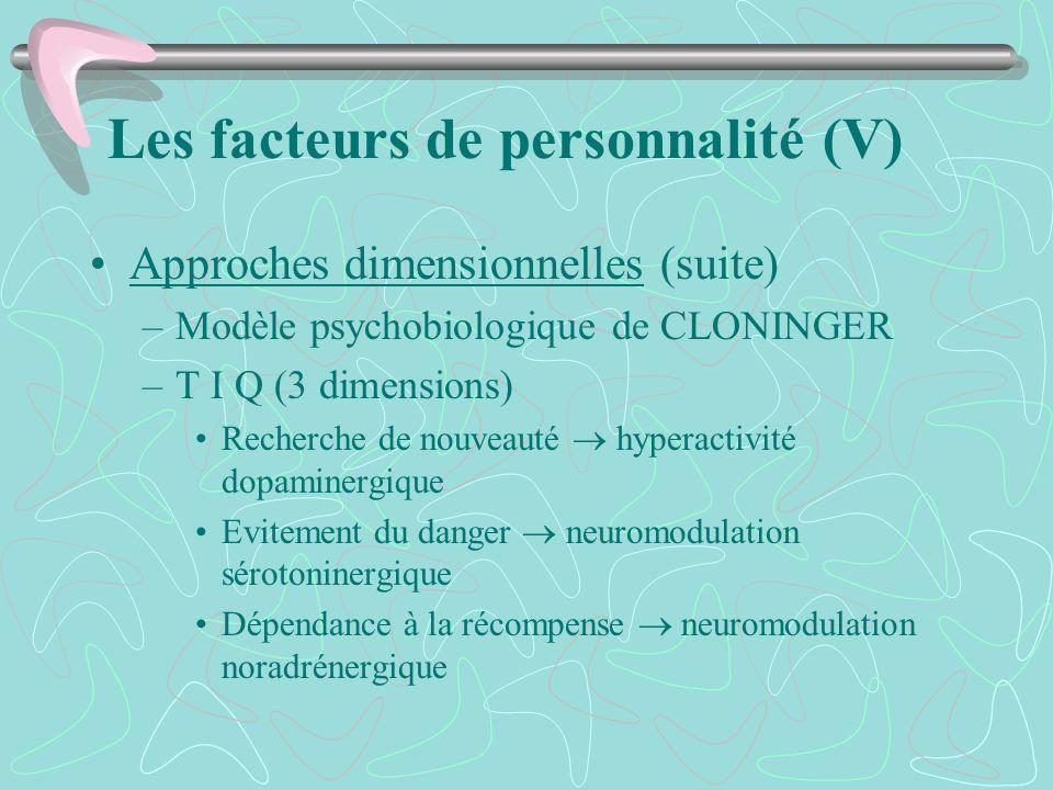 Les facteurs de personnalité (V) Approches dimensionnelles (suite) –Modèle psychobiologique de CLONINGER –T I Q (3 dimensions) Recherche de nouveauté