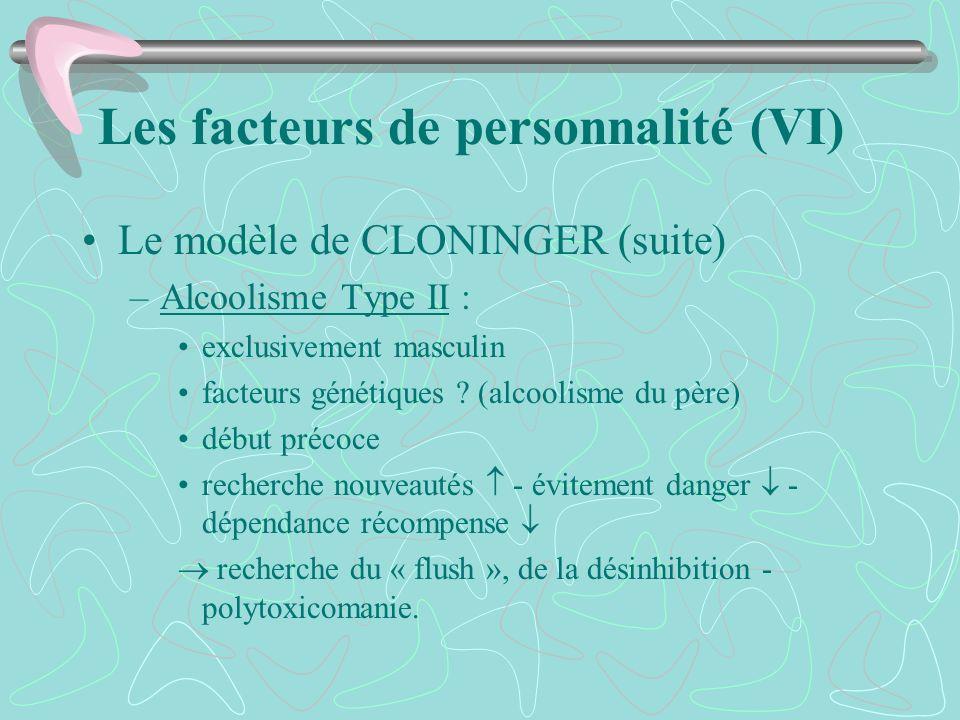 Les facteurs de personnalité (VI) Le modèle de CLONINGER (suite) –Alcoolisme Type II : exclusivement masculin facteurs génétiques ? (alcoolisme du pèr