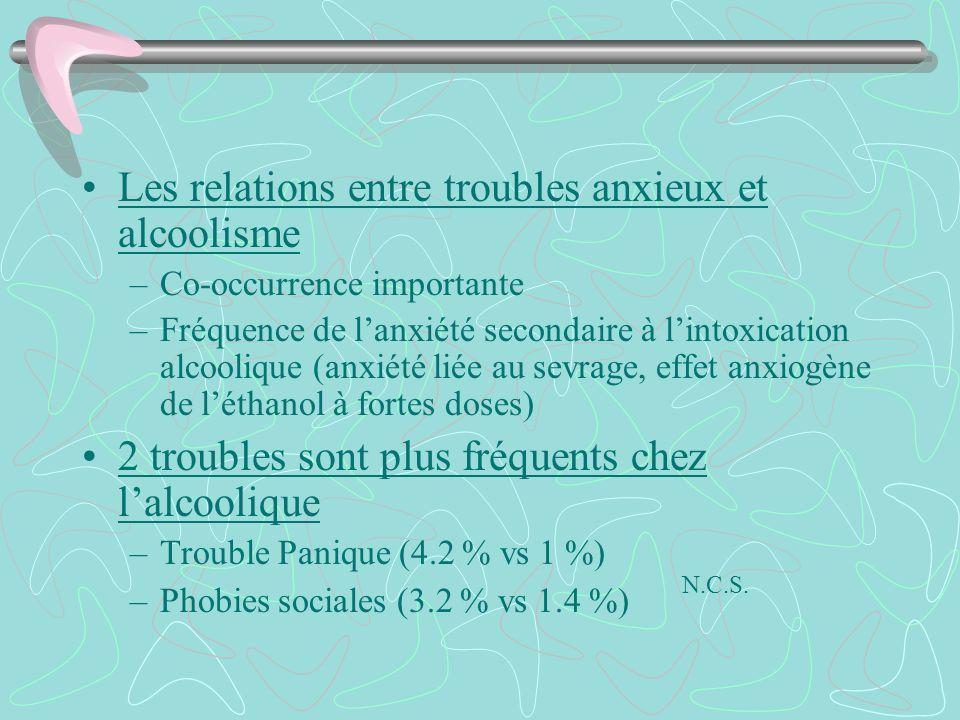 Les relations entre troubles anxieux et alcoolisme –Co-occurrence importante –Fréquence de lanxiété secondaire à lintoxication alcoolique (anxiété lié