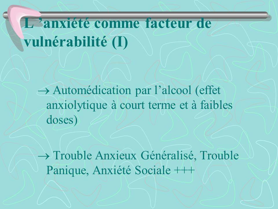 L anxiété comme facteur de vulnérabilité (I) Automédication par lalcool (effet anxiolytique à court terme et à faibles doses) Trouble Anxieux Générali