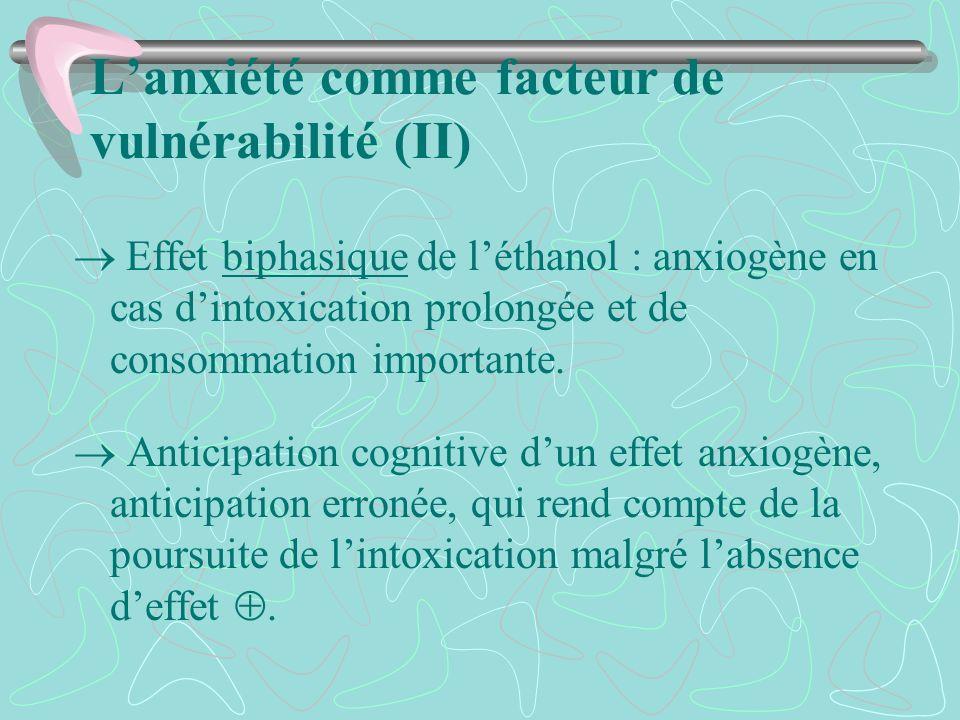 Lanxiété comme facteur de vulnérabilité (II) Effet biphasique de léthanol : anxiogène en cas dintoxication prolongée et de consommation importante. An