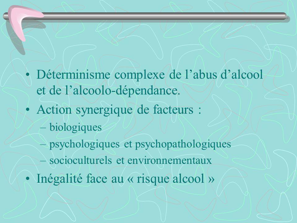 Déterminisme complexe de labus dalcool et de lalcoolo-dépendance. Action synergique de facteurs : –biologiques –psychologiques et psychopathologiques