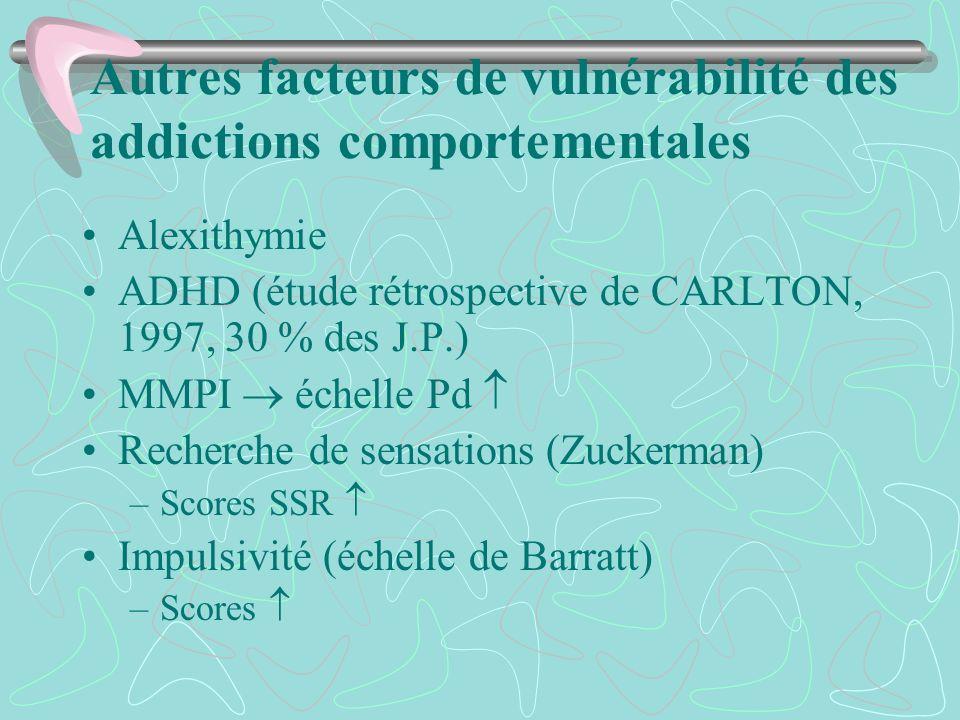 Autres facteurs de vulnérabilité des addictions comportementales Alexithymie ADHD (étude rétrospective de CARLTON, 1997, 30 % des J.P.) MMPI échelle P