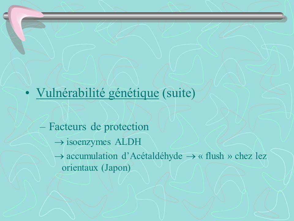 Vulnérabilité génétique (suite) –Facteurs de protection isoenzymes ALDH accumulation dAcétaldéhyde « flush » chez lez orientaux (Japon)