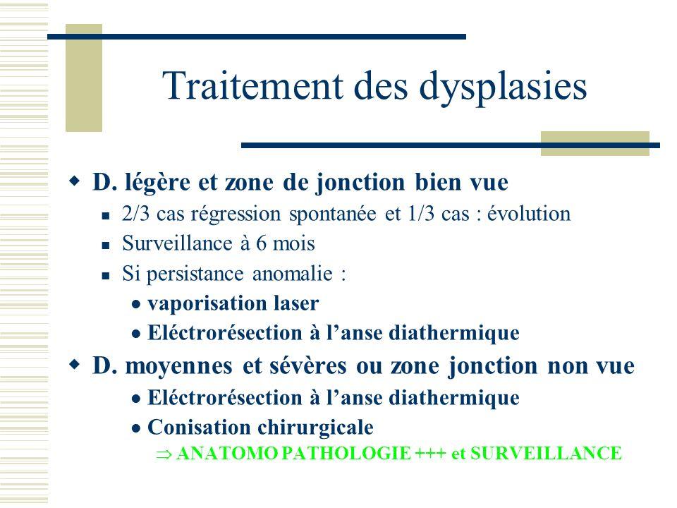 Traitement des dysplasies D. légère et zone de jonction bien vue 2/3 cas régression spontanée et 1/3 cas : évolution Surveillance à 6 mois Si persista