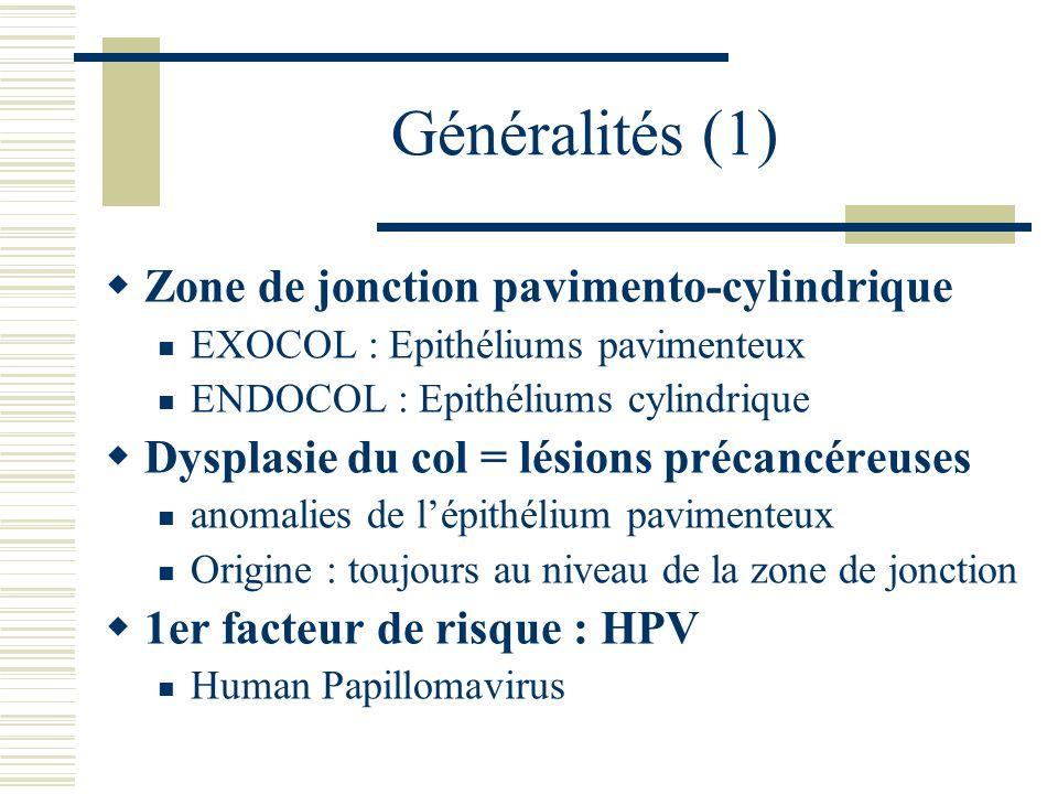 Généralités (1) Zone de jonction pavimento-cylindrique EXOCOL : Epithéliums pavimenteux ENDOCOL : Epithéliums cylindrique Dysplasie du col = lésions p