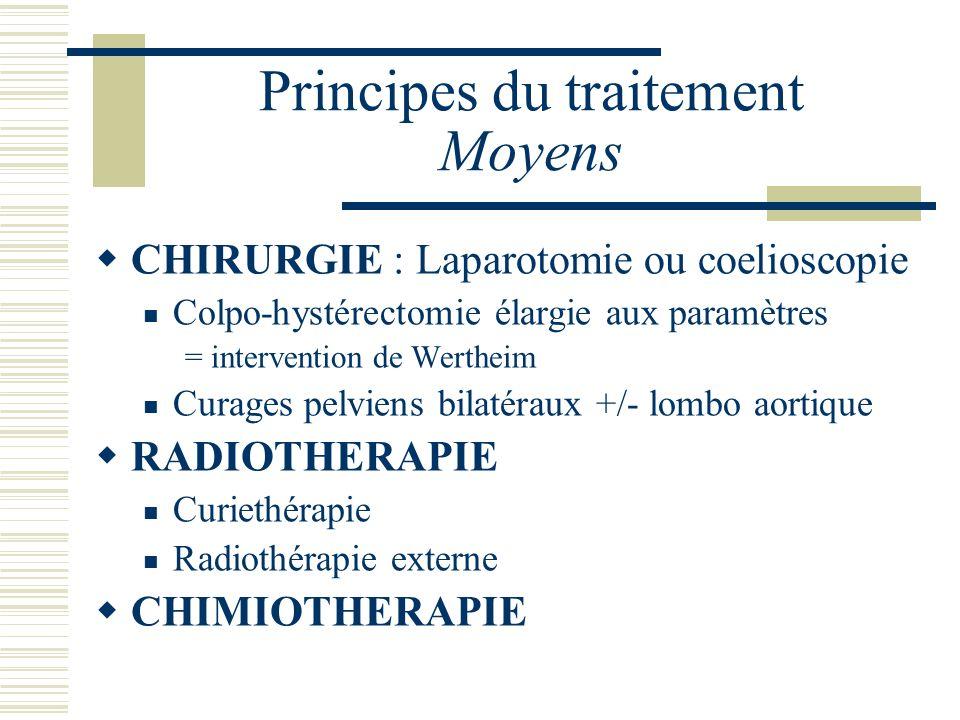 Principes du traitement Moyens CHIRURGIE : Laparotomie ou coelioscopie Colpo-hystérectomie élargie aux paramètres = intervention de Wertheim Curages p