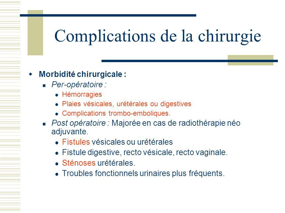 Complications de la chirurgie Morbidité chirurgicale : Per-opératoire : Hémorragies Plaies vésicales, urétérales ou digestives Complications trombo-em