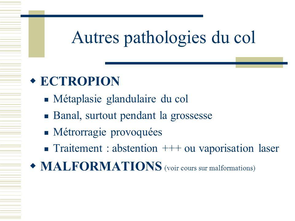 ECTROPION Métaplasie glandulaire du col Banal, surtout pendant la grossesse Métrorragie provoquées Traitement : abstention +++ ou vaporisation laser M