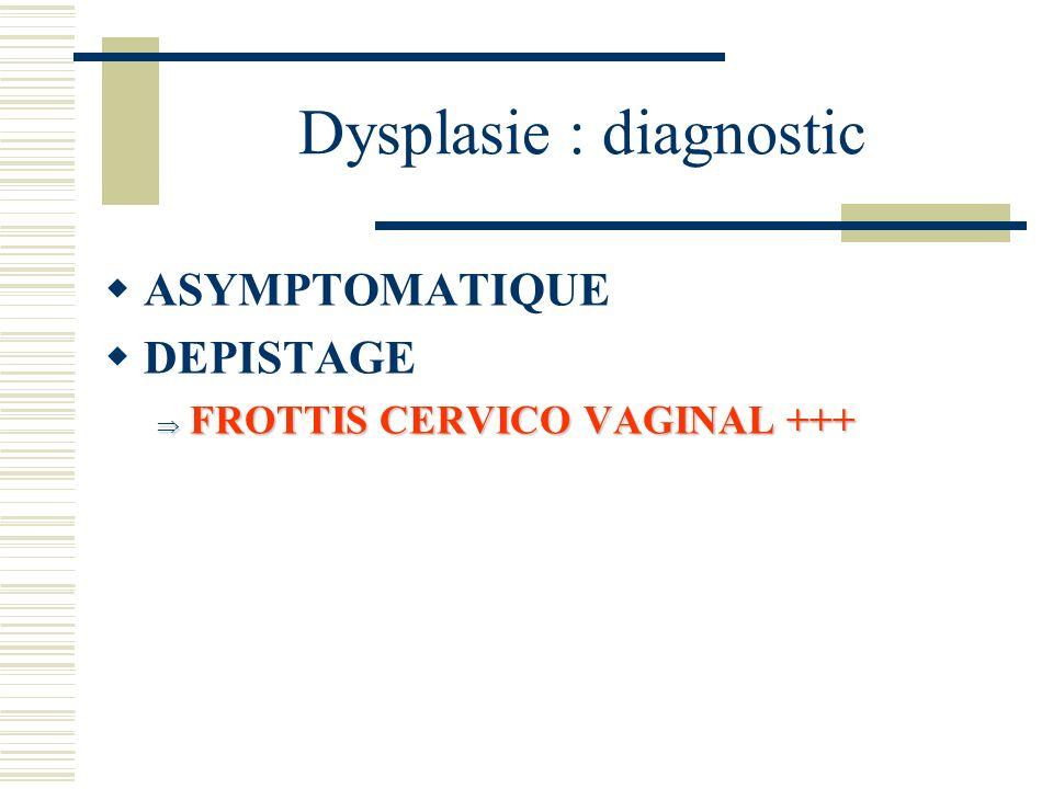 Dysplasie : diagnostic ASYMPTOMATIQUE DEPISTAGE FROTTIS CERVICO VAGINAL +++ FROTTIS CERVICO VAGINAL +++