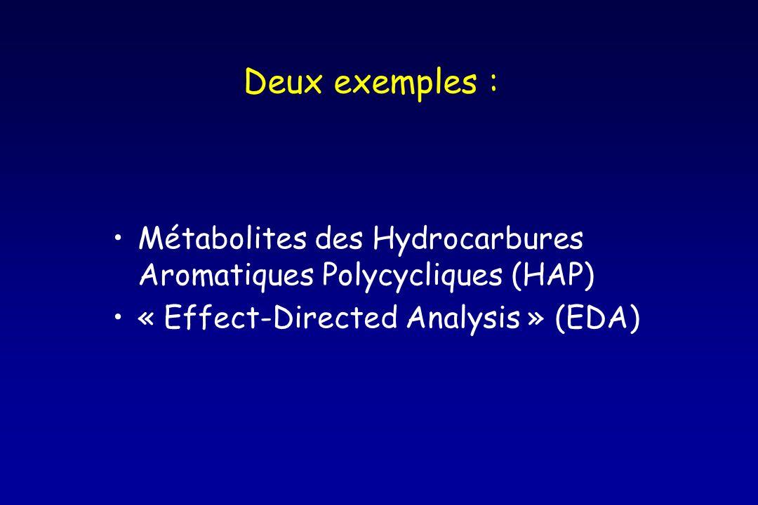Deux exemples : Métabolites des Hydrocarbures Aromatiques Polycycliques (HAP) « Effect-Directed Analysis » (EDA)