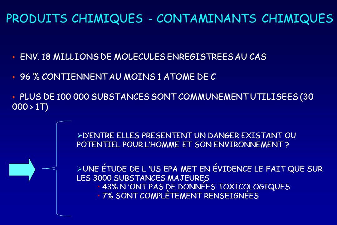 PRODUITS CHIMIQUES - CONTAMINANTS CHIMIQUES ENV. 18 MILLIONS DE MOLECULES ENREGISTREES AU CAS 96 % CONTIENNENT AU MOINS 1 ATOME DE C PLUS DE 100 000 S