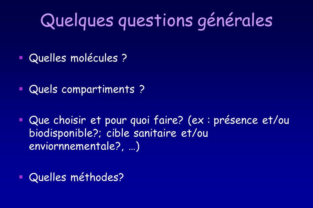 Quelques questions générales Quelles molécules ? Quels compartiments ? Que choisir et pour quoi faire? (ex : présence et/ou biodisponible?; cible sani