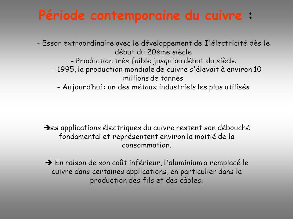 Période contemporaine du cuivre : - Essor extraordinaire avec le développement de I'électricité dès le début du 20ème siècle - Production très faible