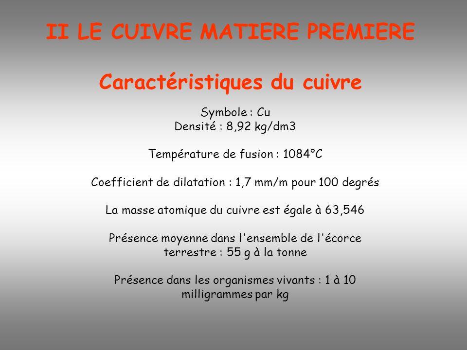 II LE CUIVRE MATIERE PREMIERE Caractéristiques du cuivre Symbole : Cu Densité : 8,92 kg/dm3 Température de fusion : 1084°C Coefficient de dilatation :