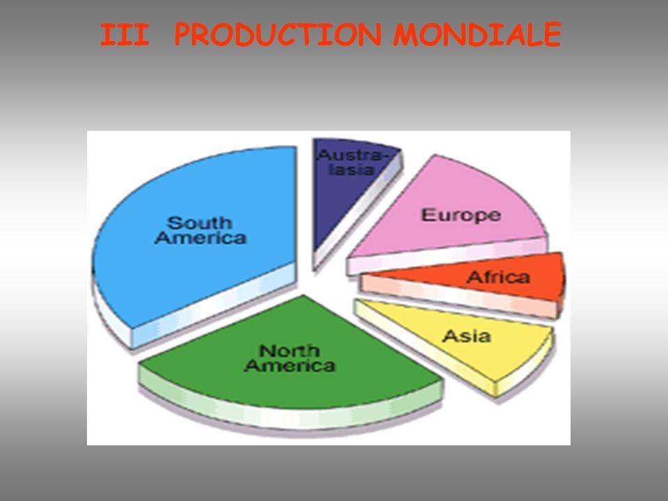 C est aujourd hui la Chine et l Asie qui tire en force le marché du Cuivre Chine : 1er consommateur mondial depuis 2002 Consommation 2002 : 2,7 Mt, devant les USA, le Japon,… (UE : 3,7 Mt) Consommation 2003 : 2,87 millions de tonnes, soit 17 % de la consommation mondiale.